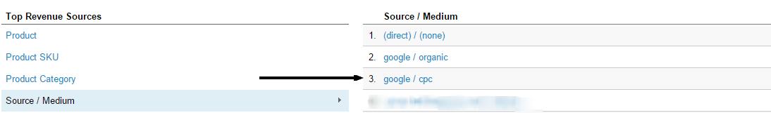 Ecommerce-Overview-Google-Analytics